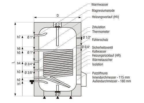 300 liter brauch warmwasserspeicher mit 1 w rmetauscher heizung solar24. Black Bedroom Furniture Sets. Home Design Ideas
