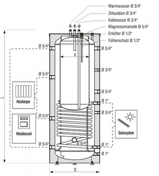 warmwasserspeicher kombispeicher 300 80 liter mit 1. Black Bedroom Furniture Sets. Home Design Ideas