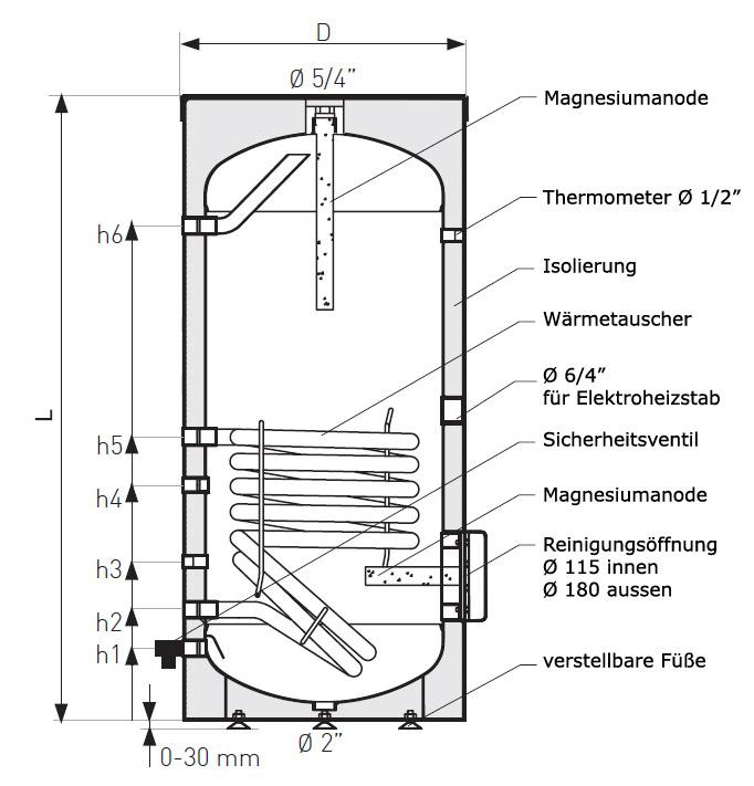 200 Liter Warmwasserspeicher, 1 Wärmetauscher - SLIM 60 cm Breit | eBay