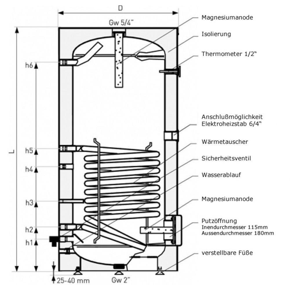 300 Liter Brauch-Warmwasserspeicher mit 1 Wärmetauscher - Heizung ...