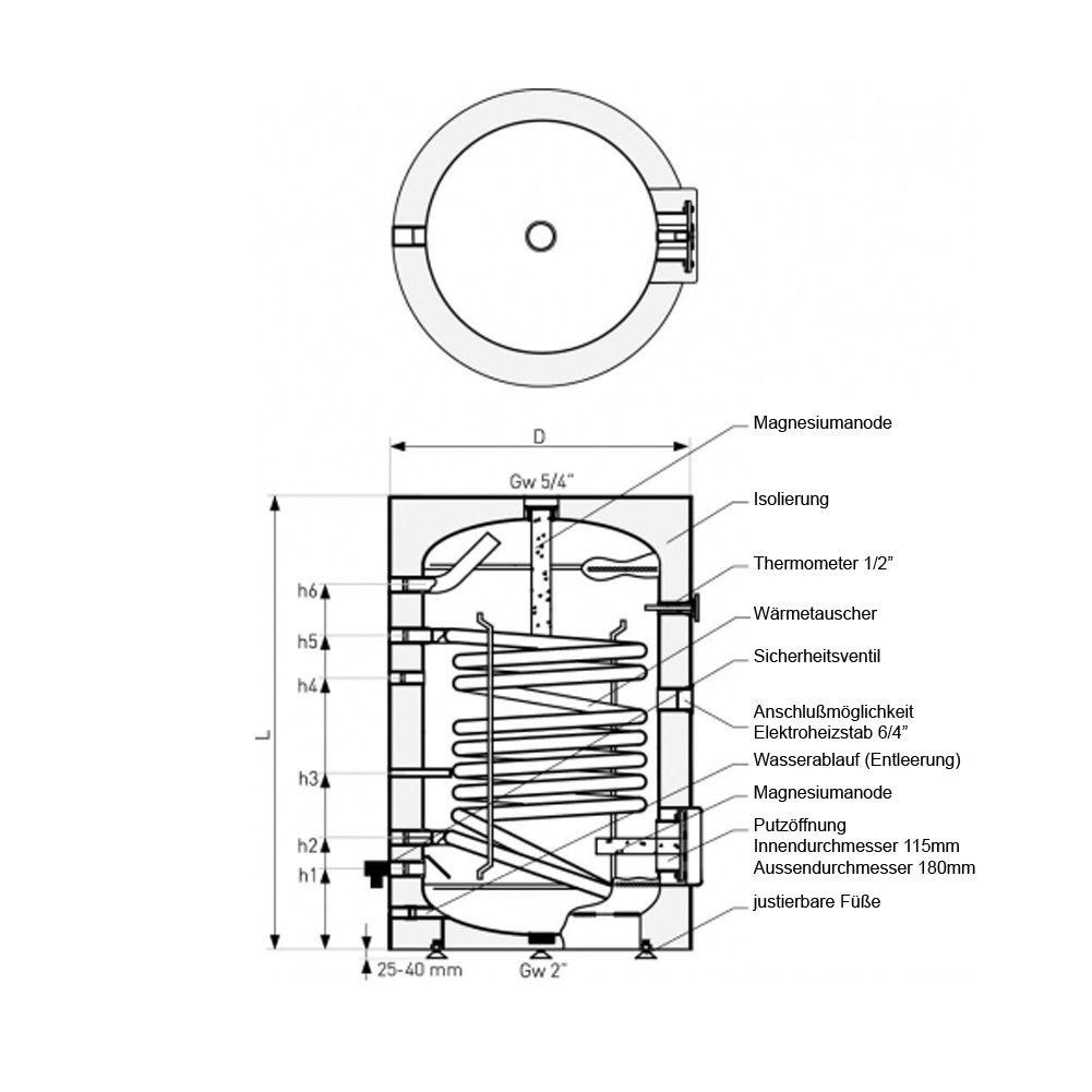 200 Liter Warmwasserspeicher mit 1 Wärmetauscher - Heizung-Solar24