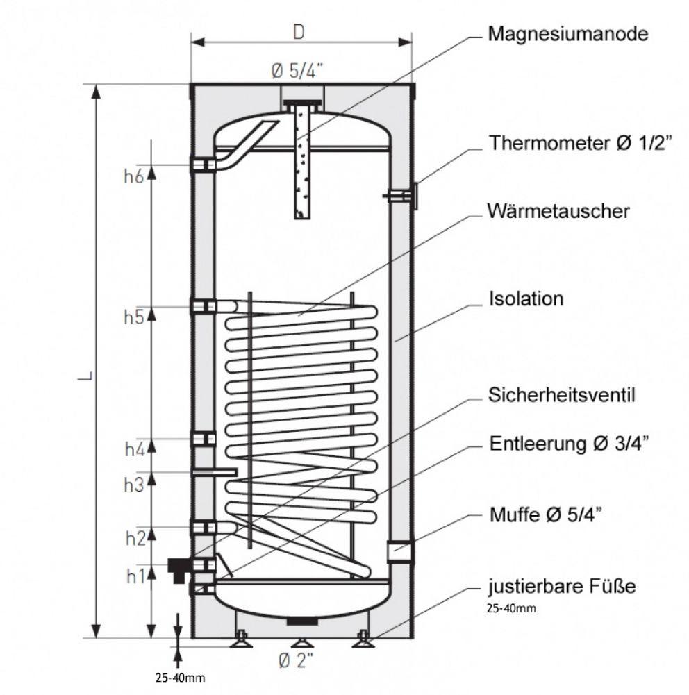 100 Liter Brauchwasserspeicher Warmwasserspeicher mit 1 WT - Heizung ...