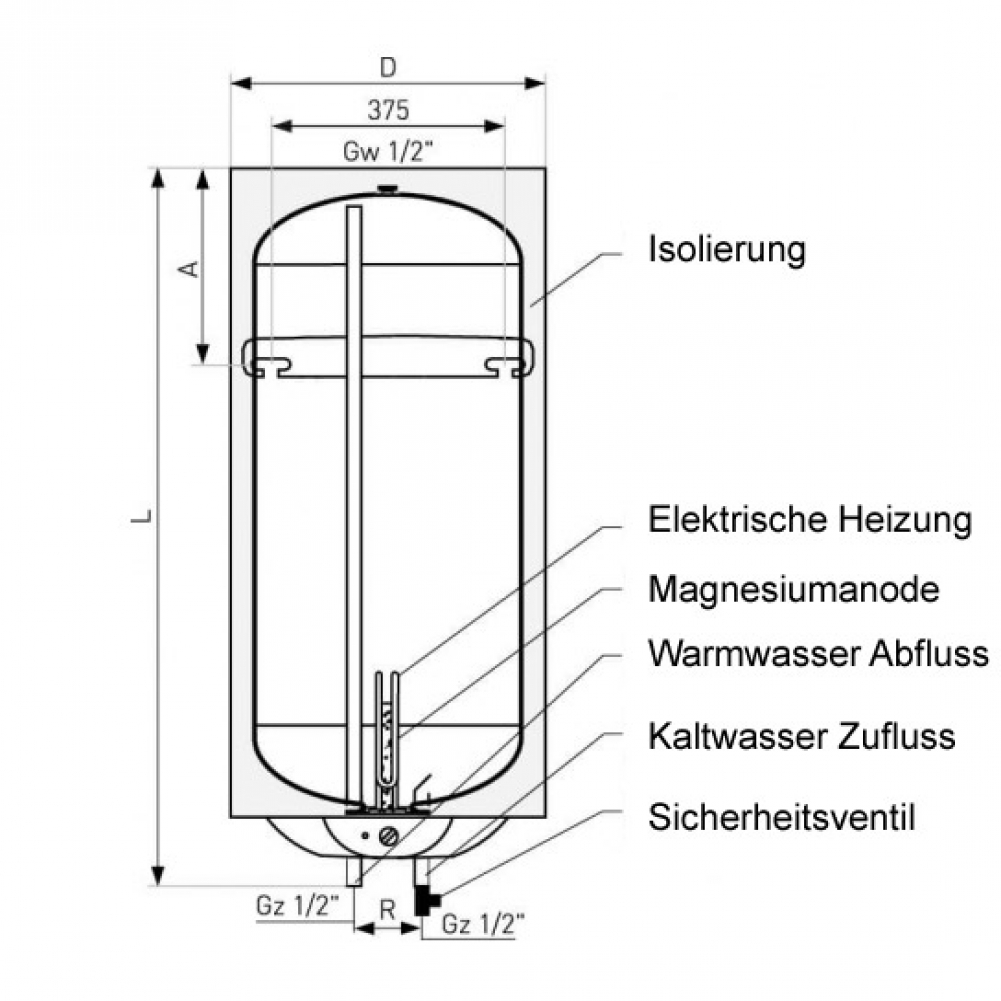 140 Liter Warmwasserboiler Neptun² mit LED Anzeige - Heizung-Solar24