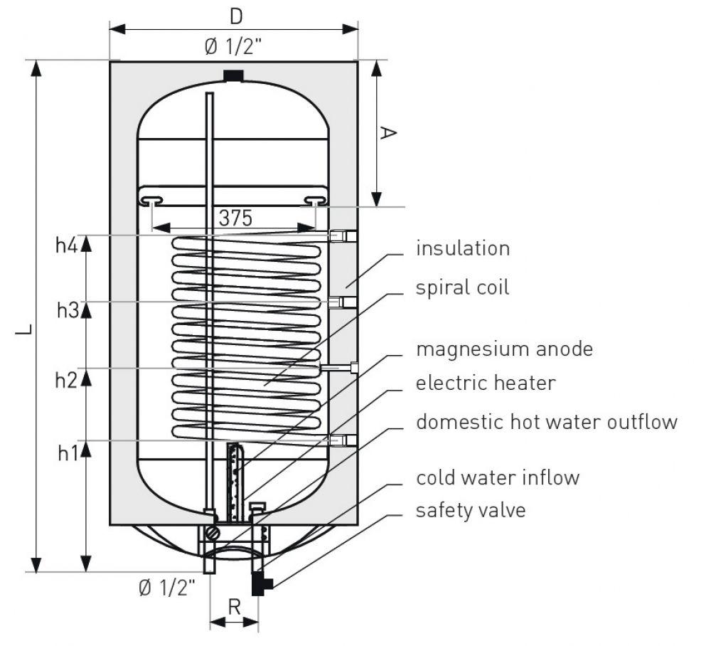 120 Liter Elektro-Boiler mit Wärmetauscher - Heizung-Solar24