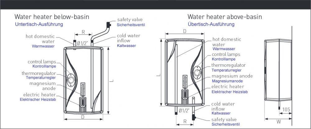 5 liter elektro boiler bertischvariante heizung solar24. Black Bedroom Furniture Sets. Home Design Ideas