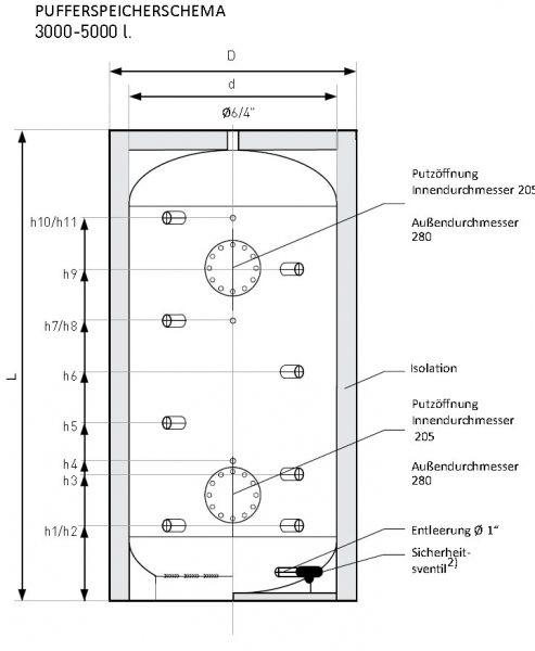 5000 l pufferspeicher ohne w rmetauscher heizung solar24. Black Bedroom Furniture Sets. Home Design Ideas