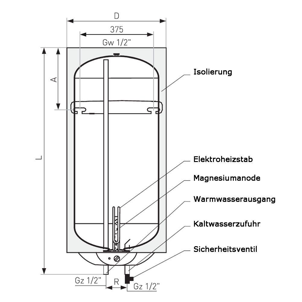 100 Liter Warmwasserboiler mit LCDDisplay, Vulcan Pro Heizung ...