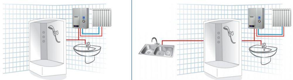 elektroheizung warmwasser durchlauferhitzer asc ebay. Black Bedroom Furniture Sets. Home Design Ideas